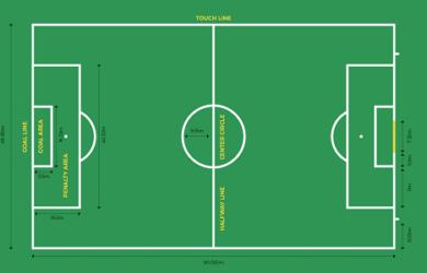 how long is a soccer field scottfujita 4
