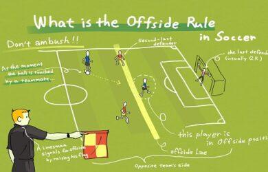 what is offsides in soccer scottfujita 3