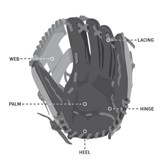 best youth baseball gloves 2