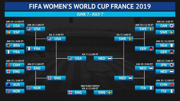 womens world cup standings scottfujita 1