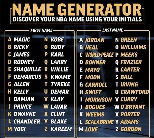funny basketball nicknames scottfujita 6